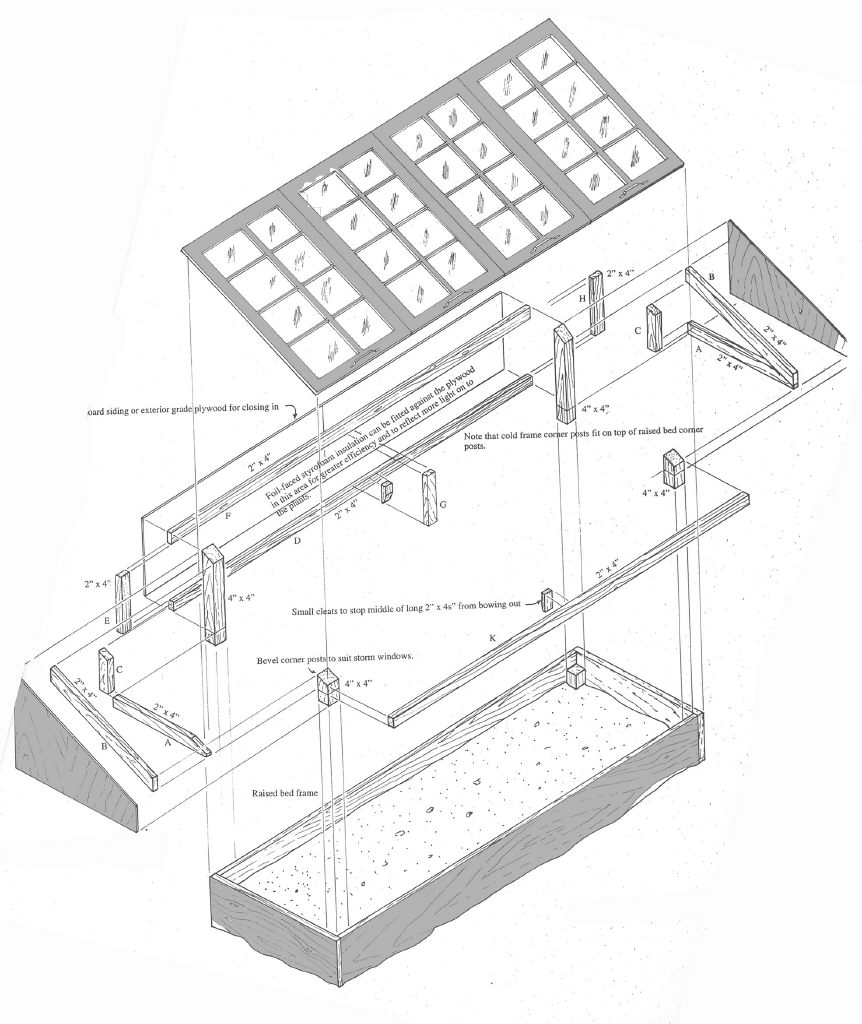 Extend your growing season with a cold frame   Jamestown Press
